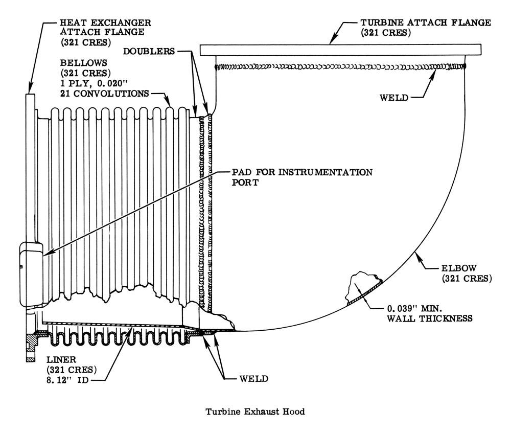 medium resolution of heat exchanger part diagram