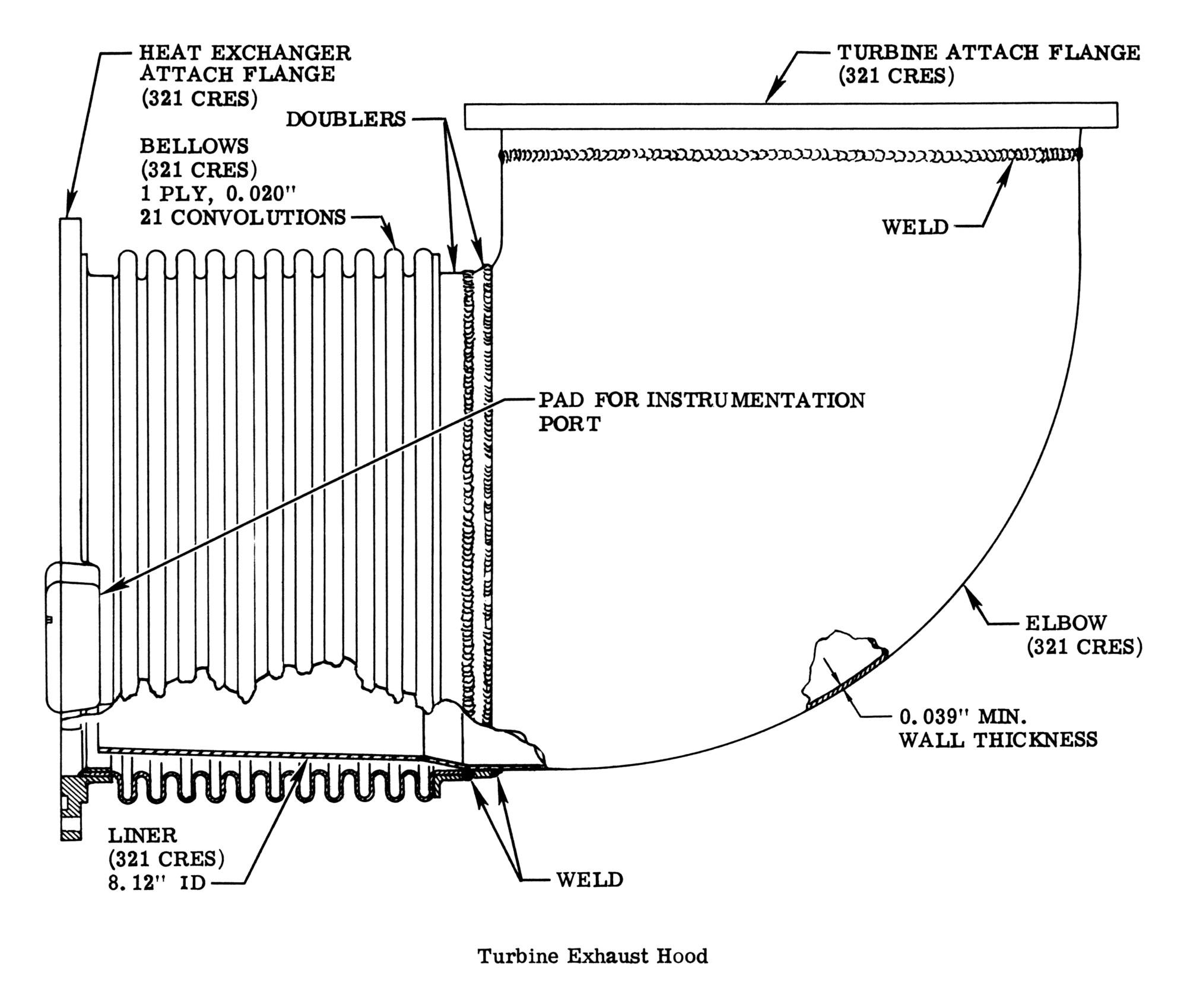 hight resolution of heat exchanger part diagram