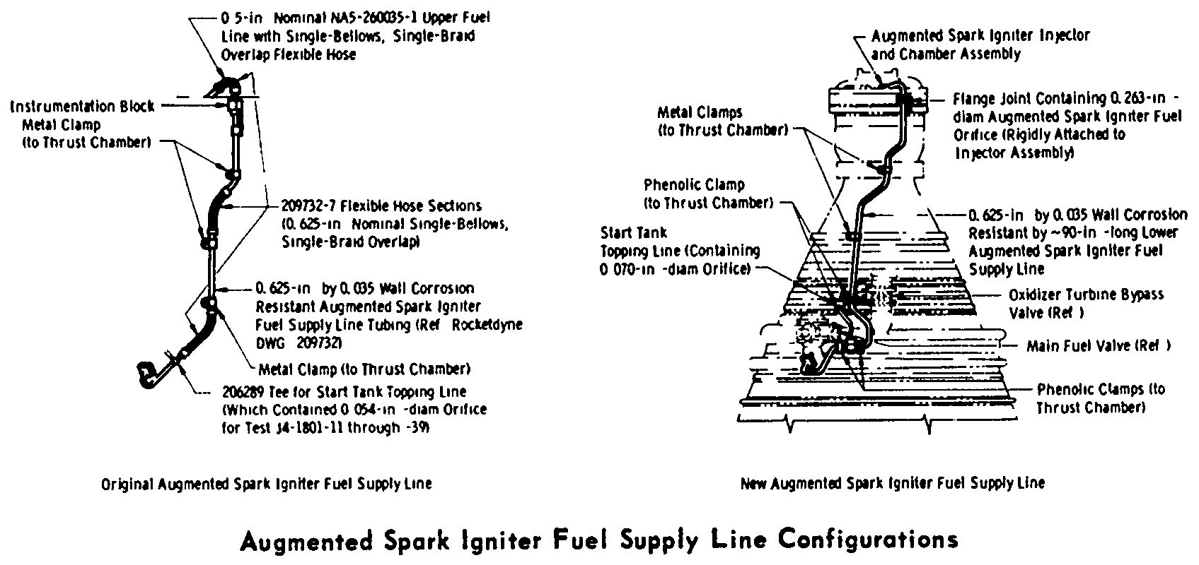 J 2 Rocket Engine Augmented Spark Igniter