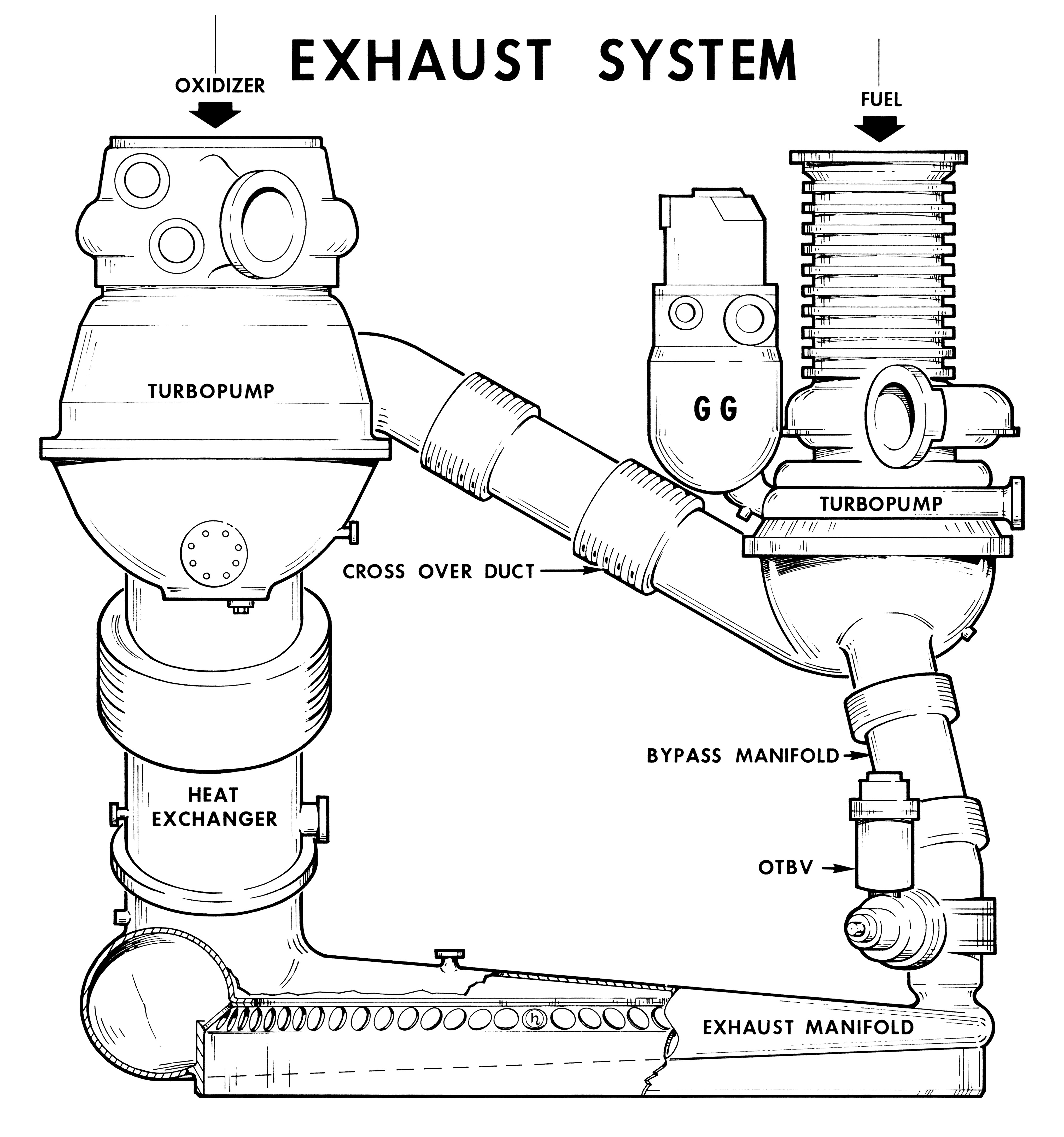 J 2 Rocket Engine Thrust Chamber