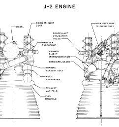 j 2 with callouts2 2 engine diagram 4 [ 5779 x 4086 Pixel ]