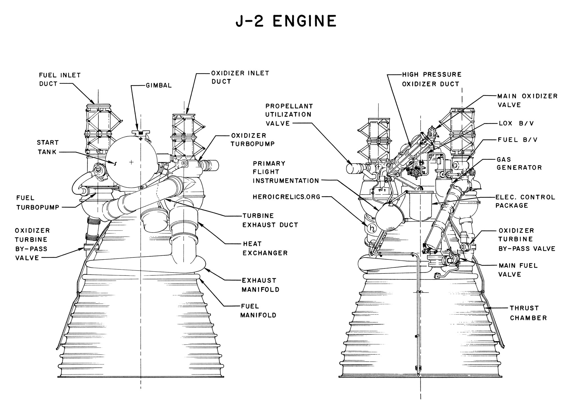 hight resolution of j 2 with callouts2 2 engine diagram 4