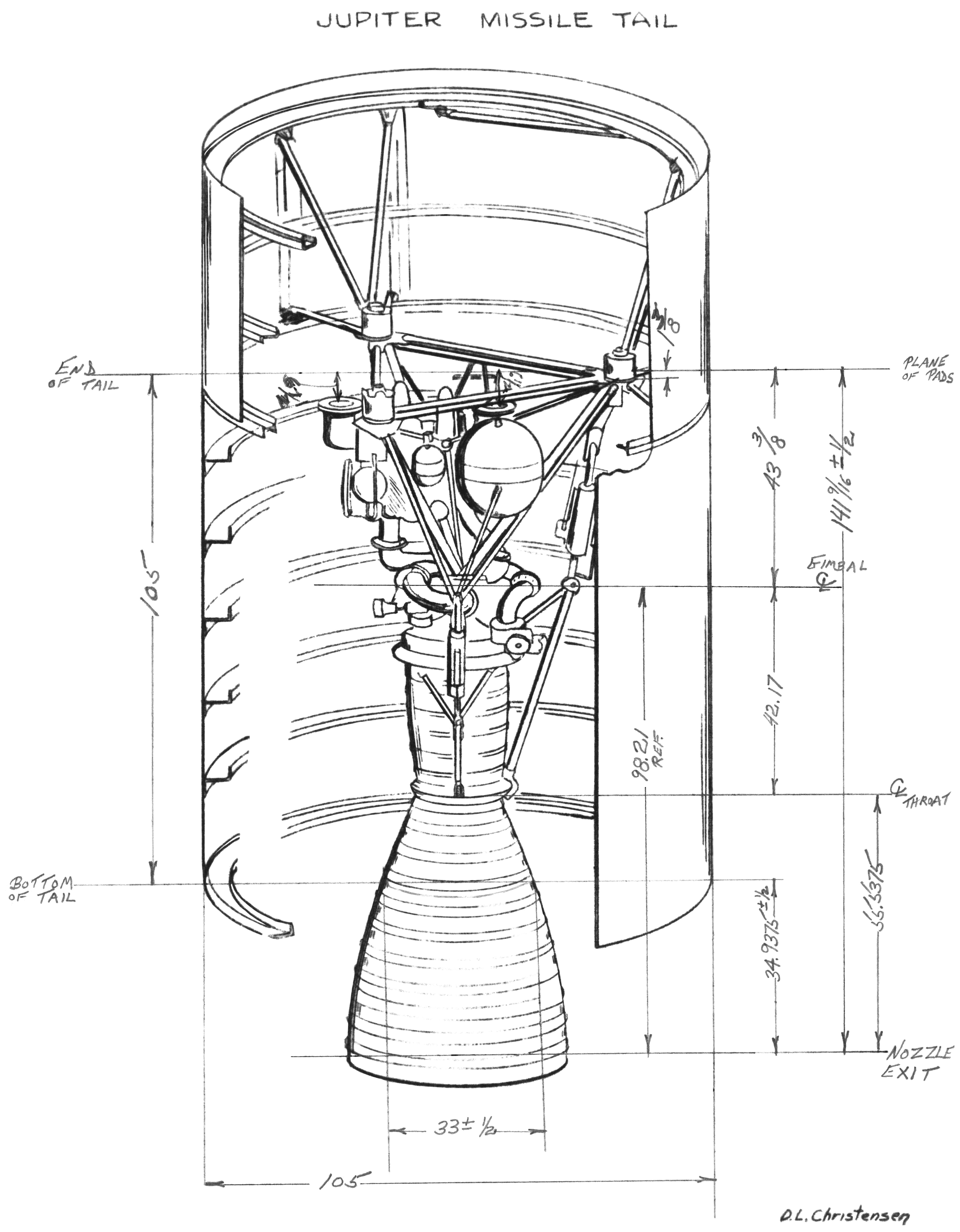 Jupiter Tail Unit