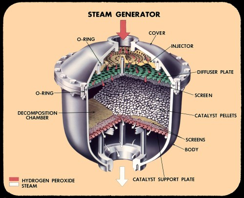small resolution of generator engine diagram