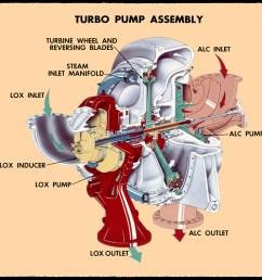 engine turbo diagram [ 3631 x 2955 Pixel ]