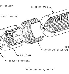 s ic saturn v first stage diagram showing thrust structure fuel rp [ 2808 x 1662 Pixel ]