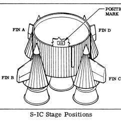 Ion Thruster Diagram 1998 Toyota Land Cruiser Radio Wiring Saturn V Rocket Engine Free Image