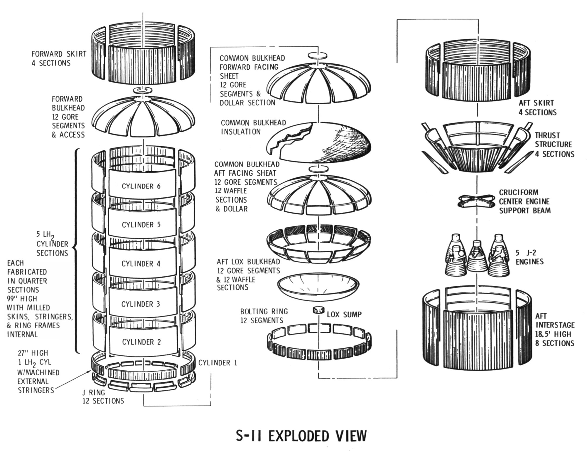 hight resolution of s ii overview saturn v engine diagram
