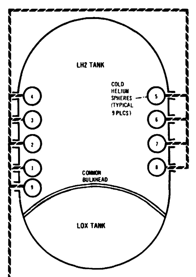 Saturn V Rocket Diagram. Saturn. Auto Wiring Diagram