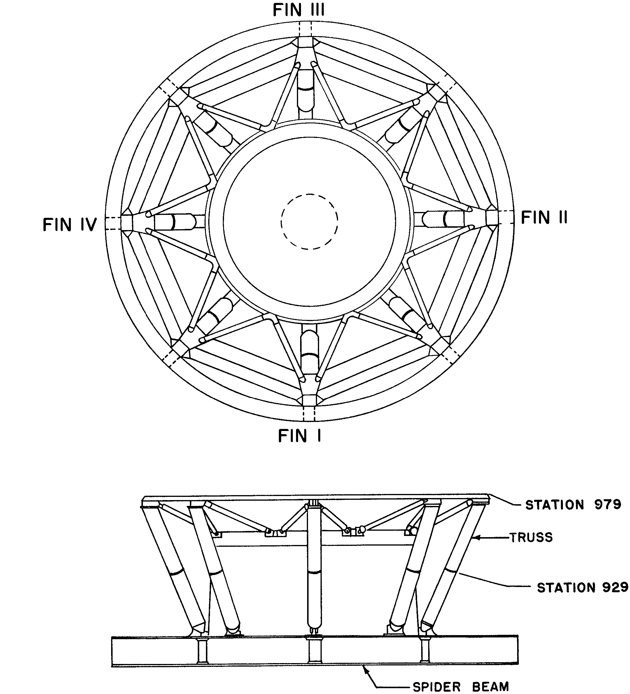 Block I Saturn I Second Stage Adapter