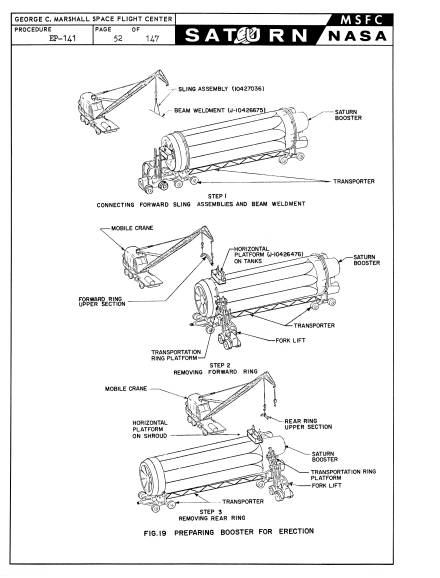 Handling, Transporting, and Erection Instructions Saturn S