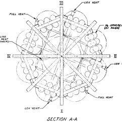 Jane Schaffer Spider Diagram Example Blaupunkt Wiring Spiders