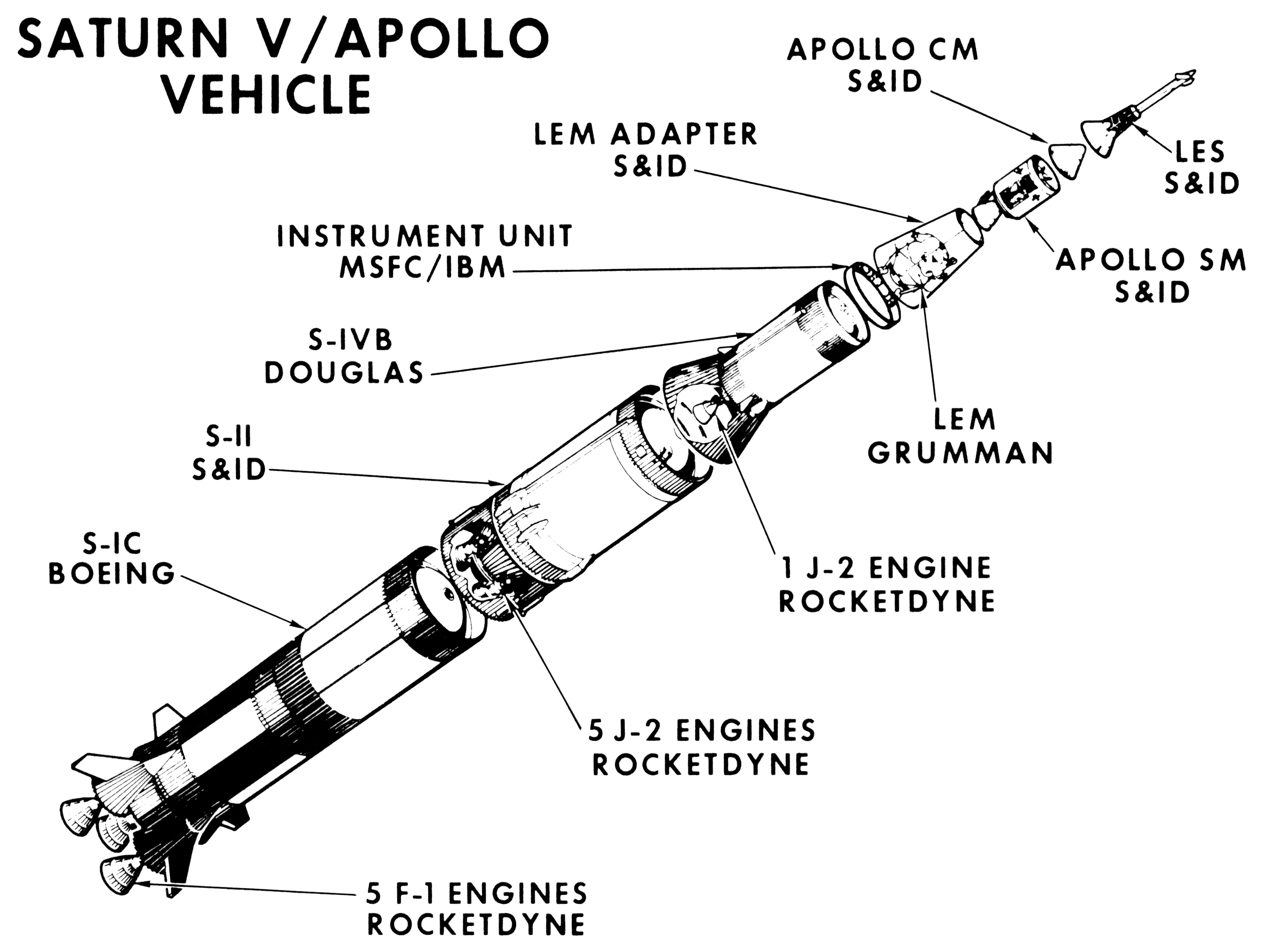 General Saturn V Diagrams