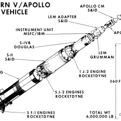 Saturn Engine Parts Diagram Energy Level Of Co Apollo Rocket - Pics About Space