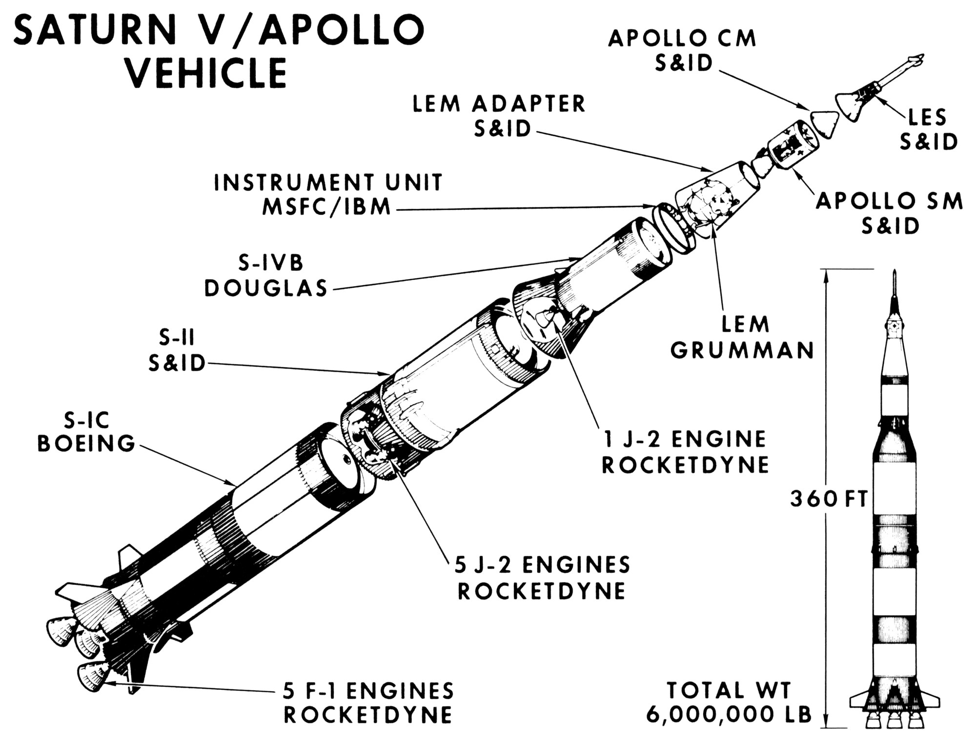 hight resolution of general saturn v diagrams saturn v diagram saturn v apollo vehicle diagram with major components and