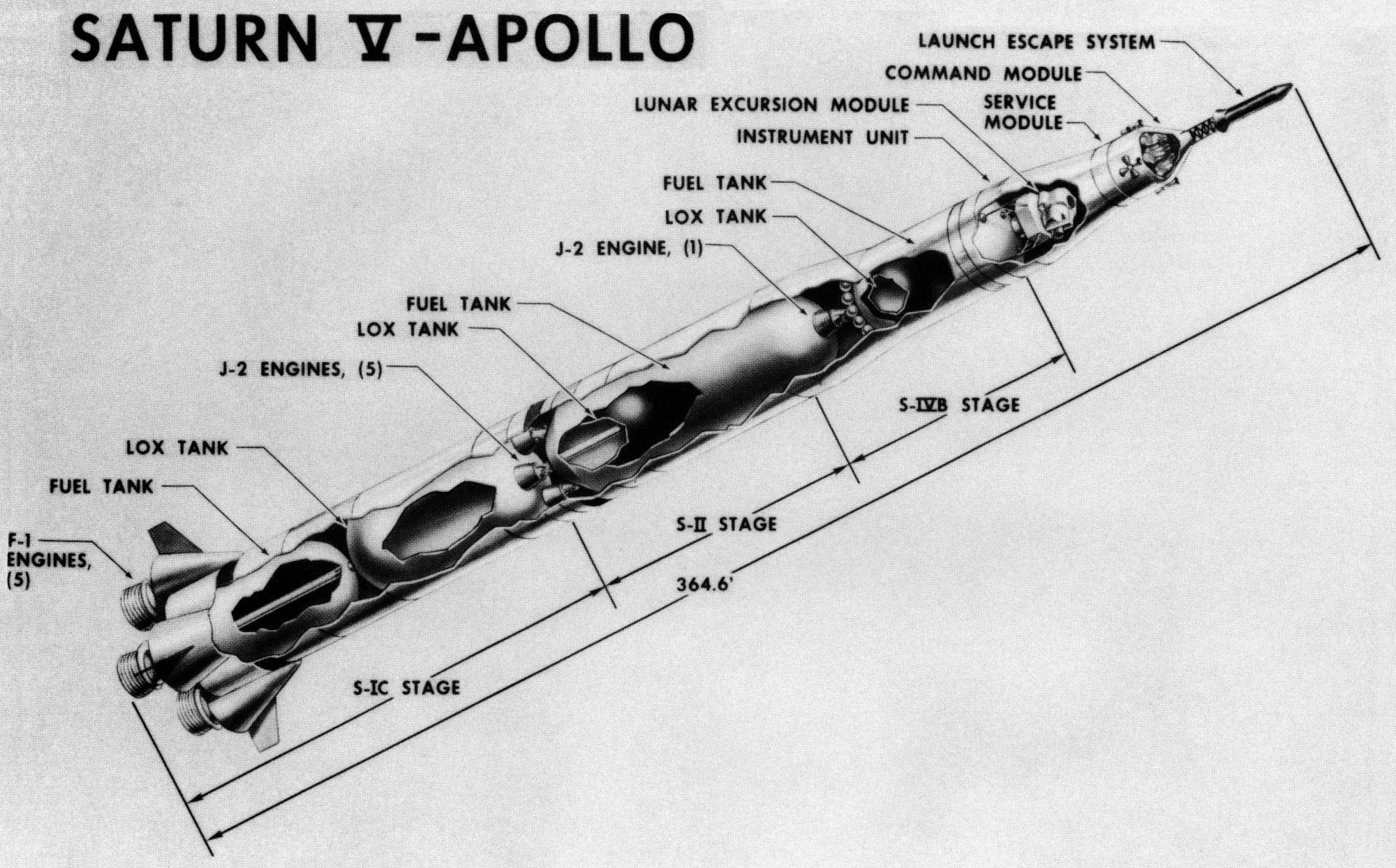hight resolution of saturn v launch vehicle diagram with the stages called out