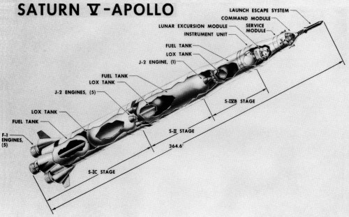 small resolution of saturn v launch vehicle diagram with the stages called out