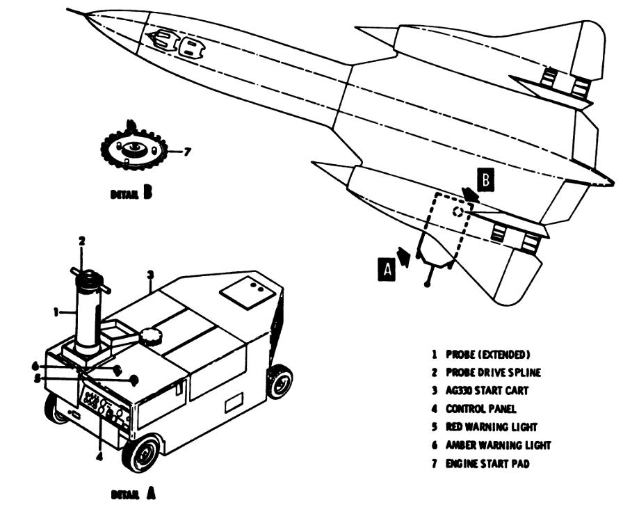 SR-71 AG-330 Start Cart