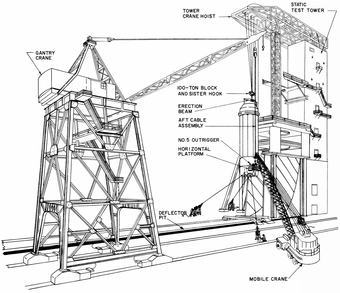 MSFC Static Test Stand Gantry Crane