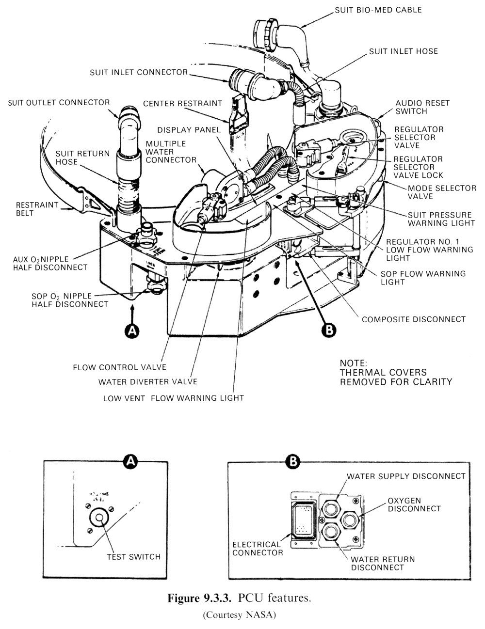 medium resolution of skylab emu space suit pcu pressure control unit