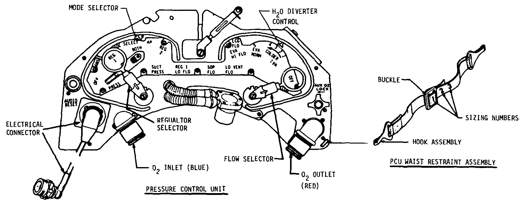 hight resolution of skylab emu space suit pcu pressure control unit