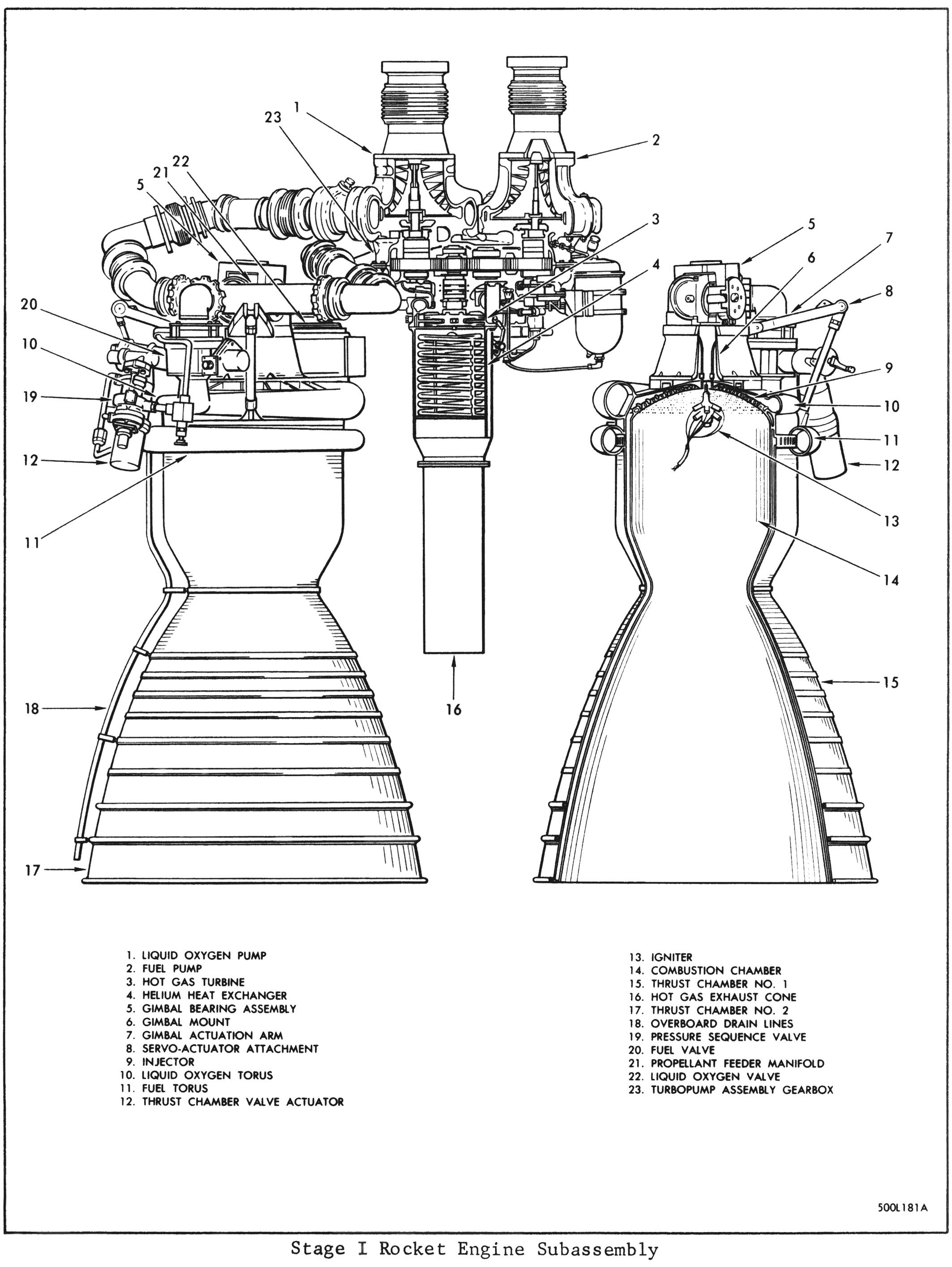 Saturn 5 Rocket Diagram Saturn 5 Rockets Cutaways
