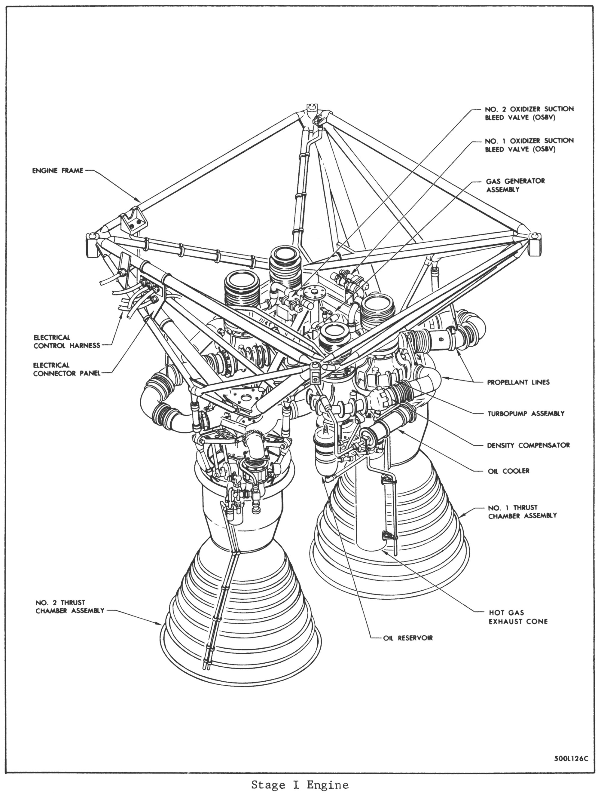 hight resolution of first engine diagram