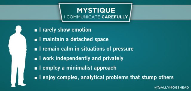 7-advantage-infographics-mystique