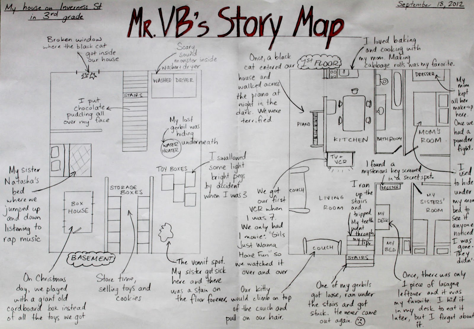 Mrvbs Storymap Thee Journeys Project
