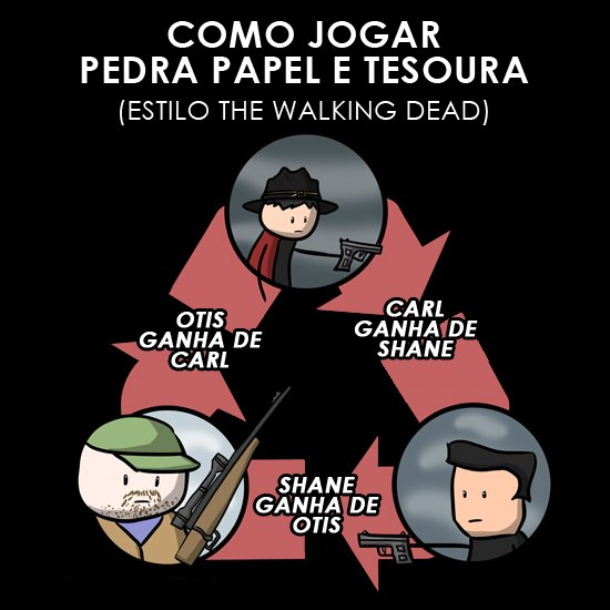 Pedra, papel e tesoura em The Walking Dead com Carl, Shane e Otis