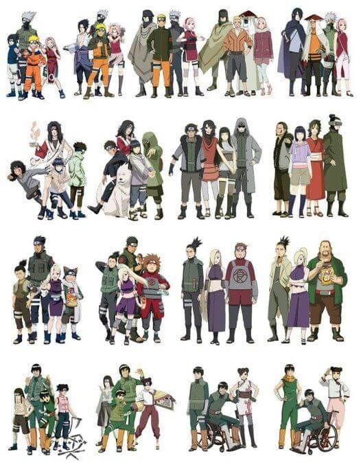 Evolução dos personagens de Naruto