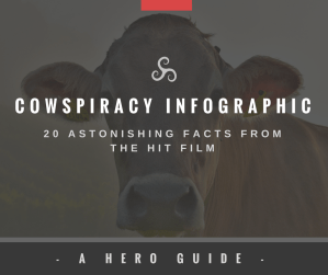 Hero Blog Post Cowspiracy Infographic 20 Facts Film