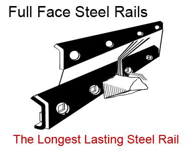 Herren Brand Rails manufactured by Colorado Wire Cloth, Inc.