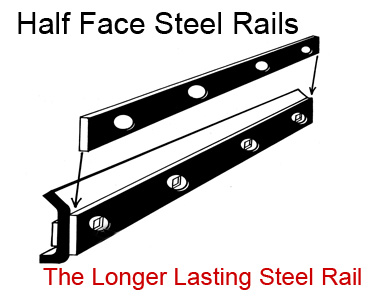 Herren Brand Rails manufactured by Colorado Wire Cloth, Inc.