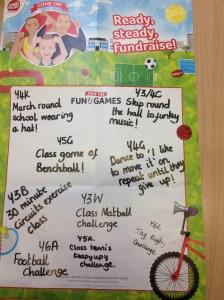 Fundraising 2014