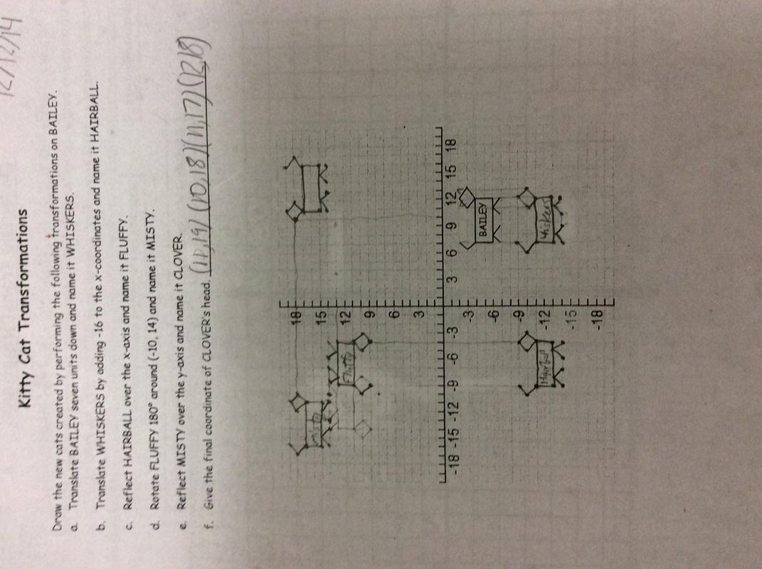 Common Core Math 8