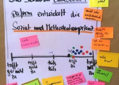 Flipchart mit Skalierung als Feedback und Evaluation