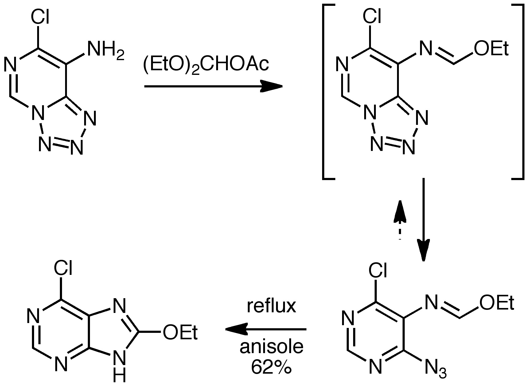 Tetrazole synthesis, Part II: Harnessing the tetrazole