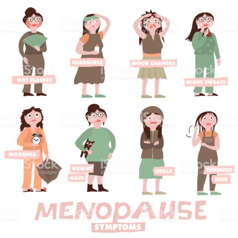 Menopause symptoms and physical changes. Vector illustration with woman characters on a white background. Scientific, educational and popular-scientific concept. Women health icons set.
