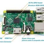 Instalar OpenCV en RaspBian
