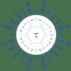 Degree Circle Diagram 7 Pin Trailer Wiring Uk Tagged Dozenal Hexnet