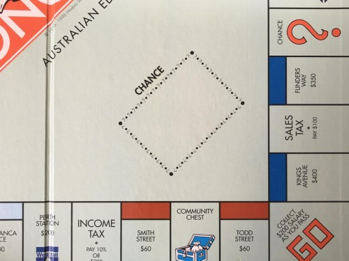 small resolution of  a close up shot of my australian monopoly board