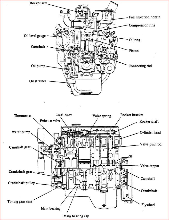 Toro Groundsmaster 580 d Mower Service Repair Workshop
