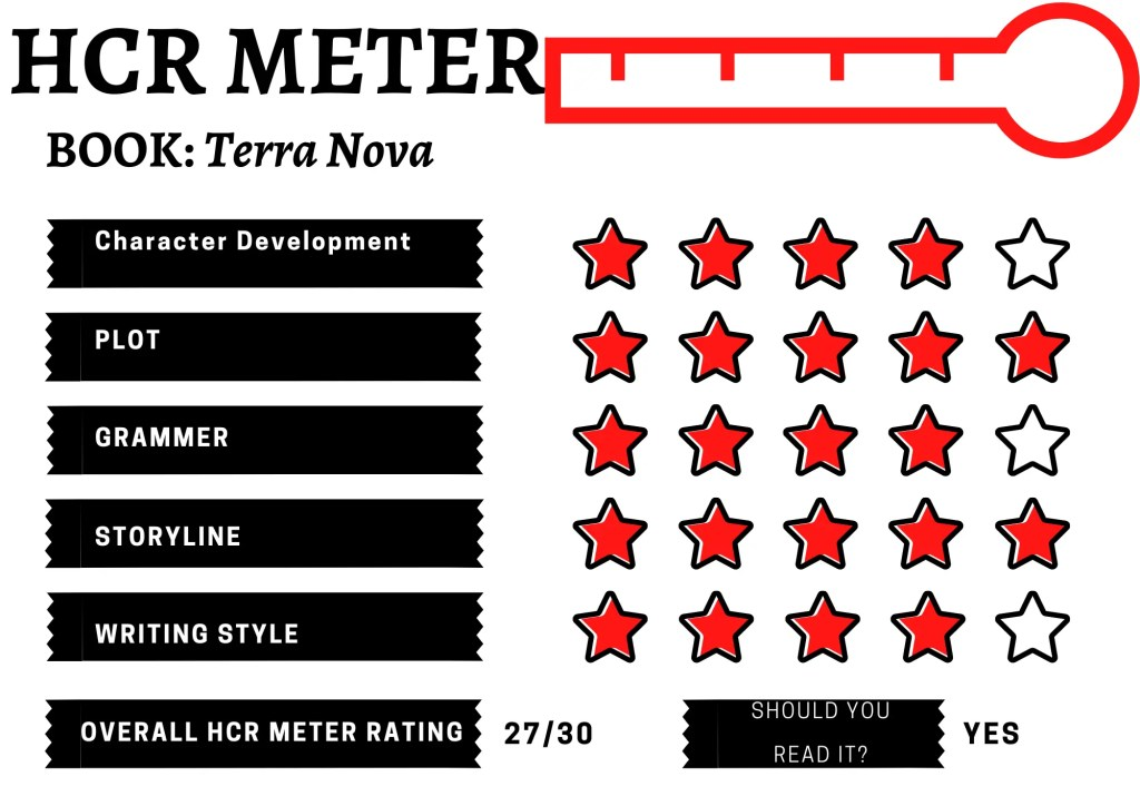 Terra Nova HCR Book Meter
