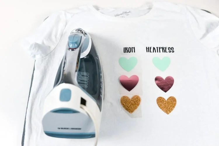 Using an iron for iron on