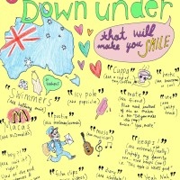 Some words from Downunder that will make you SMILE!