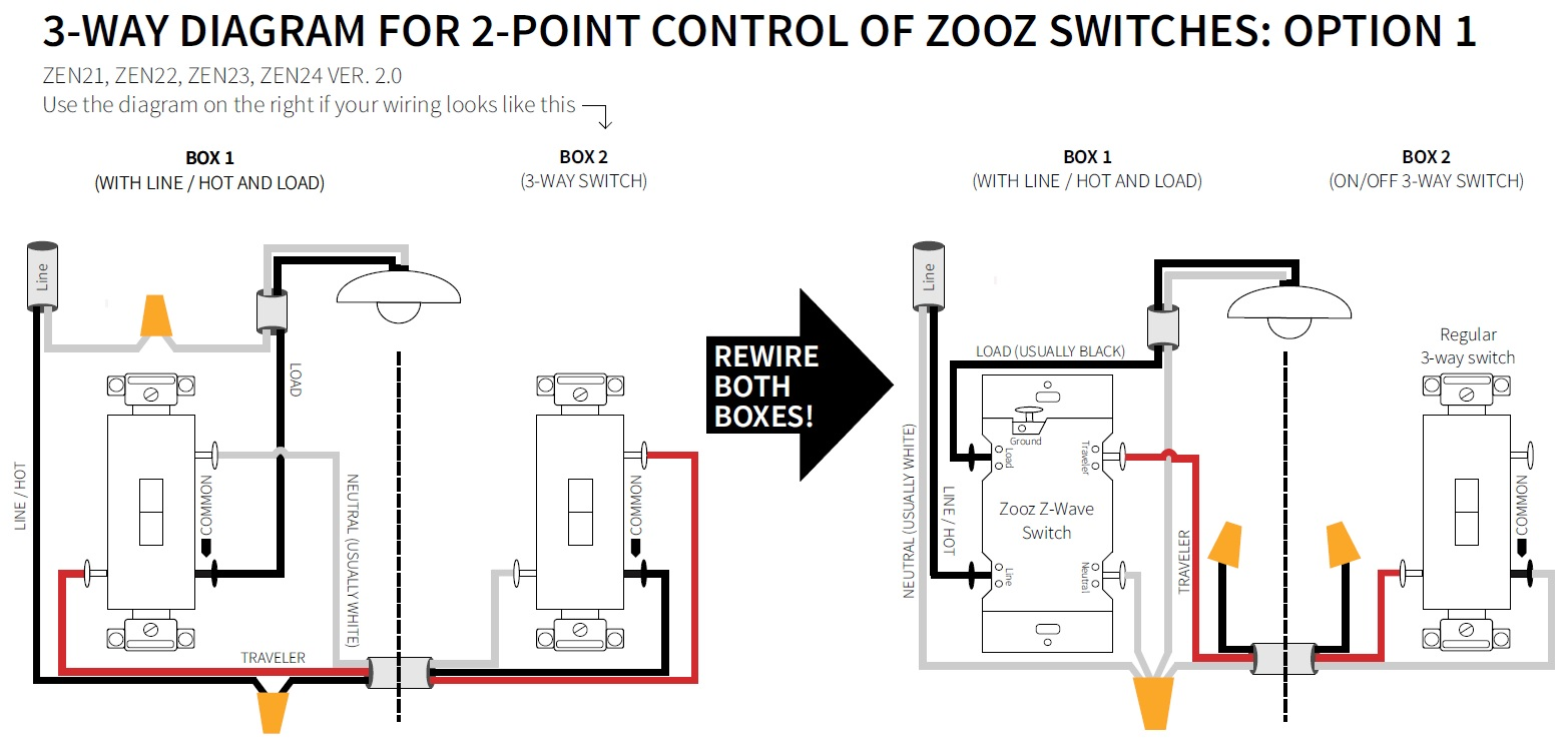 hight resolution of this option can have a few variations depending on the creativity of the electrician who first wired the 3 way contact us if you can t match the diagrams