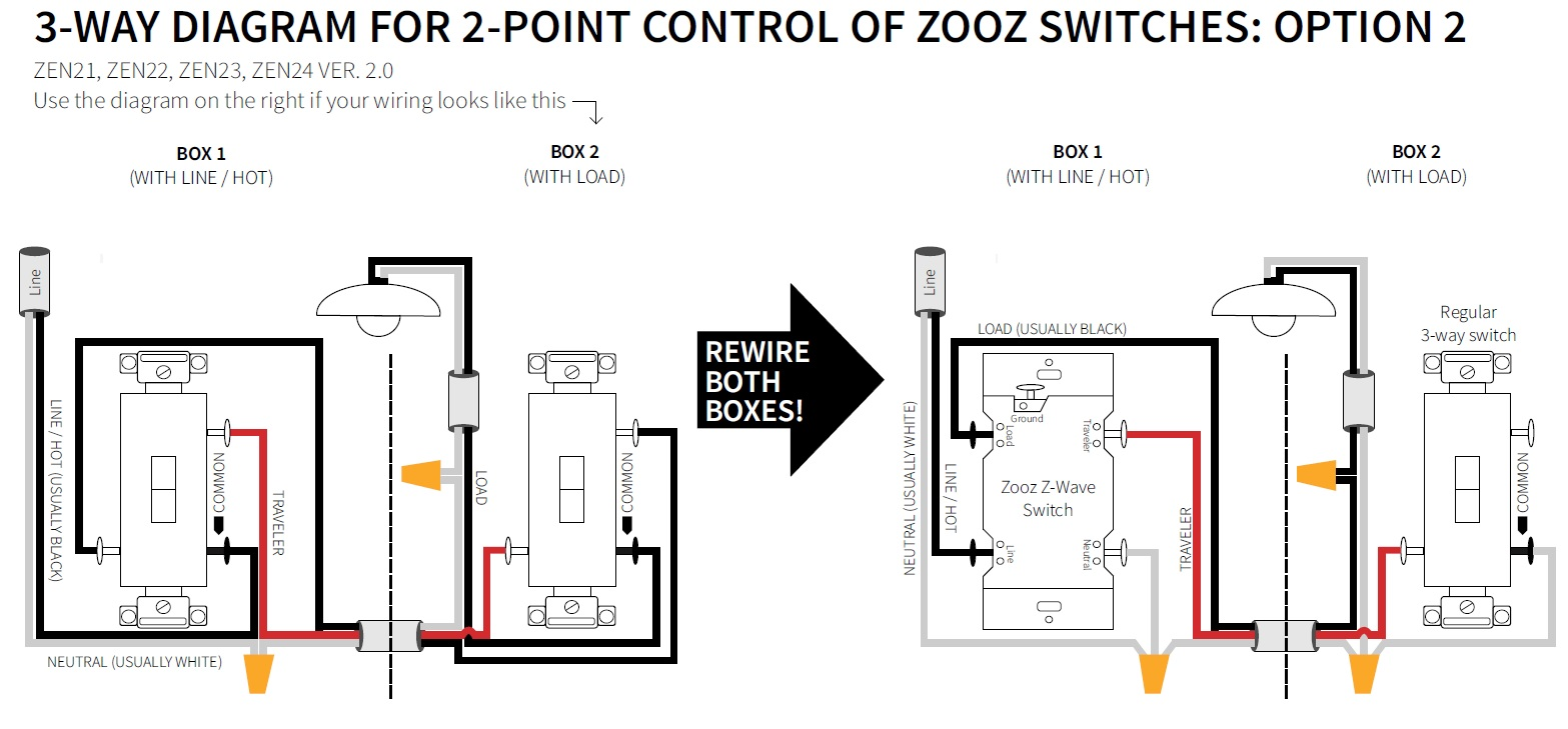 3-Way Diagrams for ZEN21, ZEN22, ZEN23, and ZEN24 Switches