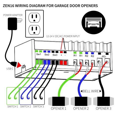 how to use the zen16 multirelay as a garage door opener on