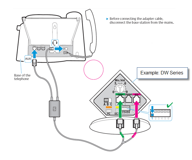 How do I set up and configure my EHS cable (CEHS CI 01